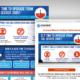 Interlink - SQL infographic